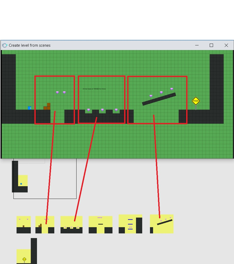 Generate random levels from predefined scenes