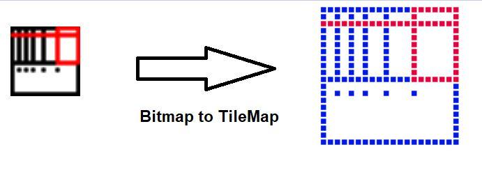Bitmap to Tilemap